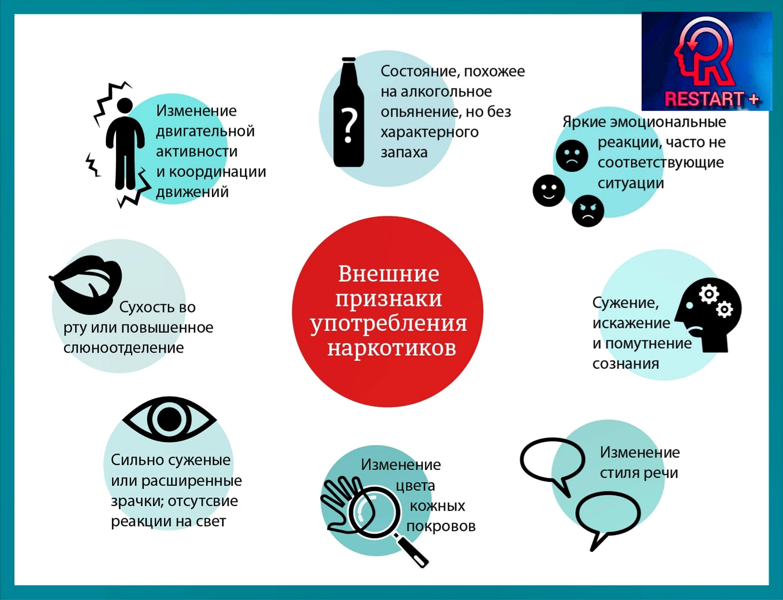 Как выявить и предотвратить наркотическую зависимость у ребенка?!